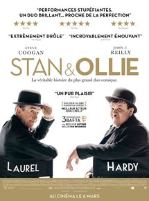 Stan & Ollie streaming