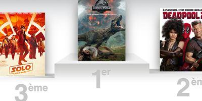 Box-office France : Jurassic World écrase le podium avec plus d'un million de spectateurs