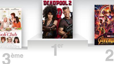 Box-office US : Deadpool 2 détrône les Avengers !
