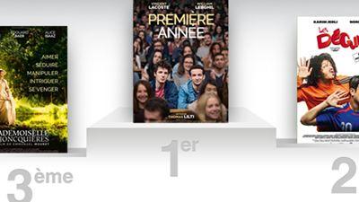 Box-office France : Première année sur la première marche d'un podium 100% français