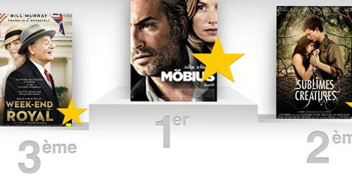 Presse & spectateurs : quel est le meilleur film de la semaine ? (27 février)