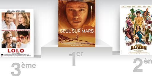 Box office France: Seul sur Mars passe les 2 millions d'entrées