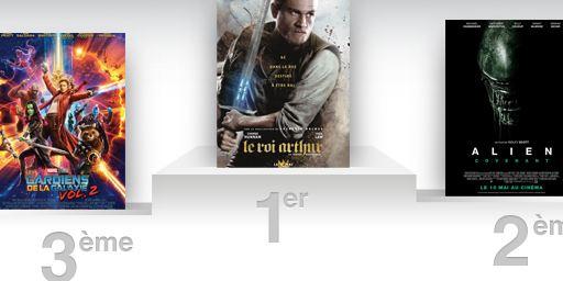 Box-office France : Le Roi Arthur couronné à la première place
