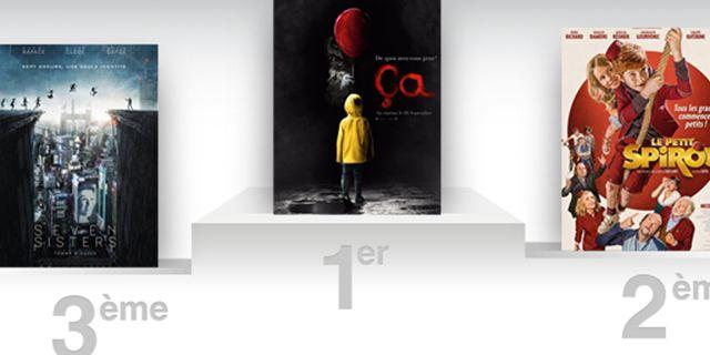 Box-office France : Ça reste en tête