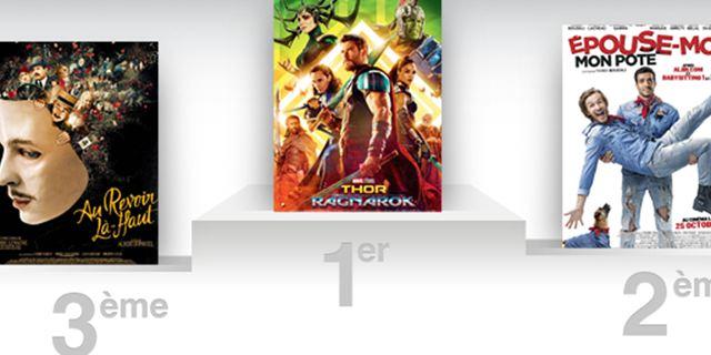 Box-office France : Thor est millionnaire !