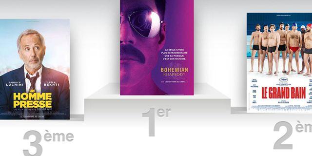 Box-office France : Bohemian Rhapsody toujours en tête