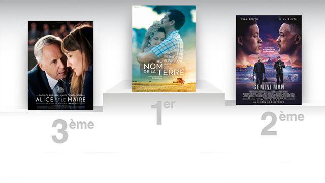 Box Office France : Au nom de la terre approche du million