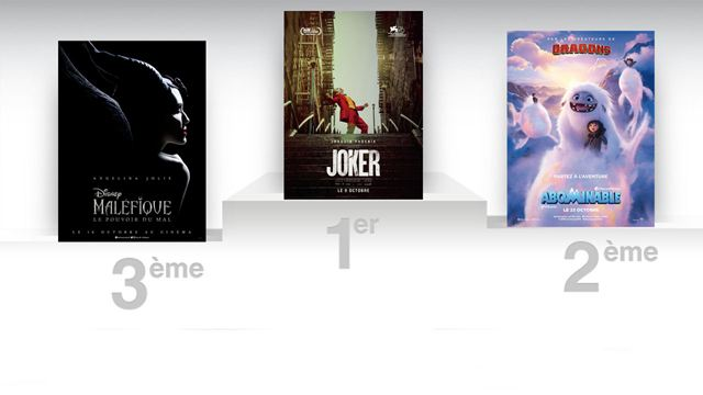 Joker devient le plus grand succès DC au box-office France