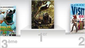 Box-office France : Le Livre de la Jungle rassemble déjà plus d'un million de spectateurs !