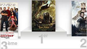 Box office US : Le Livre de la Jungle toujours en tête !