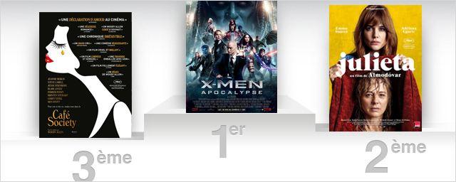 Box office France: X Men Apocalypse fait tomber Captain America
