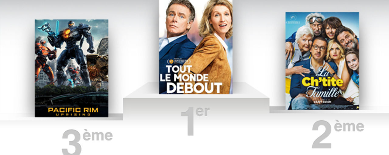 Box office france franck dubosc fait un million dany boon franchit les cinq allocin - Allocine box office france ...