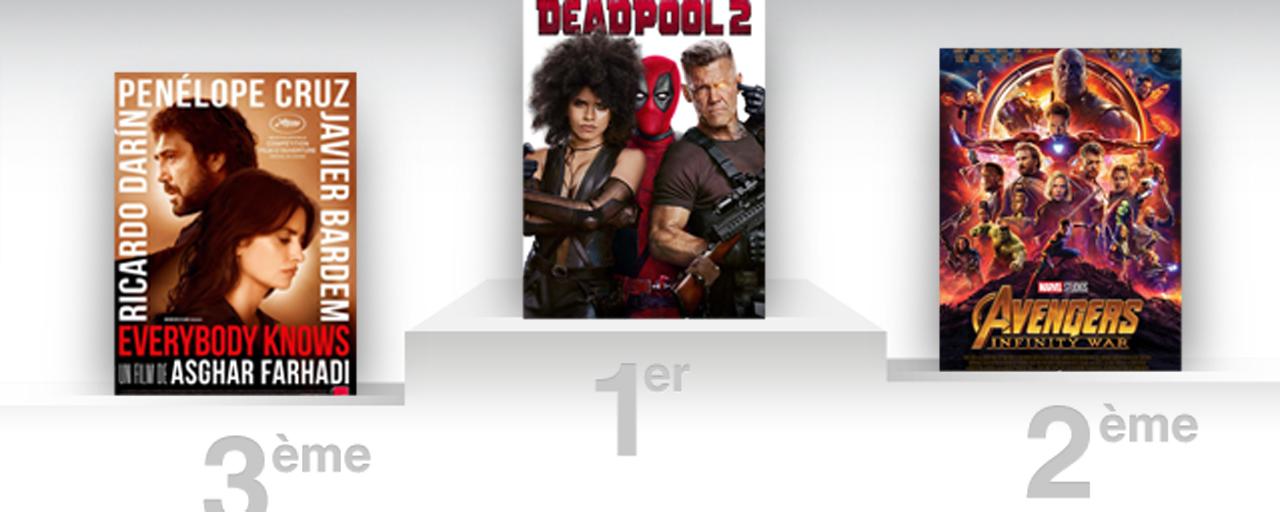 Box office france deadpool 2 met fin au r gne des avengers allocin - Allocine box office france ...