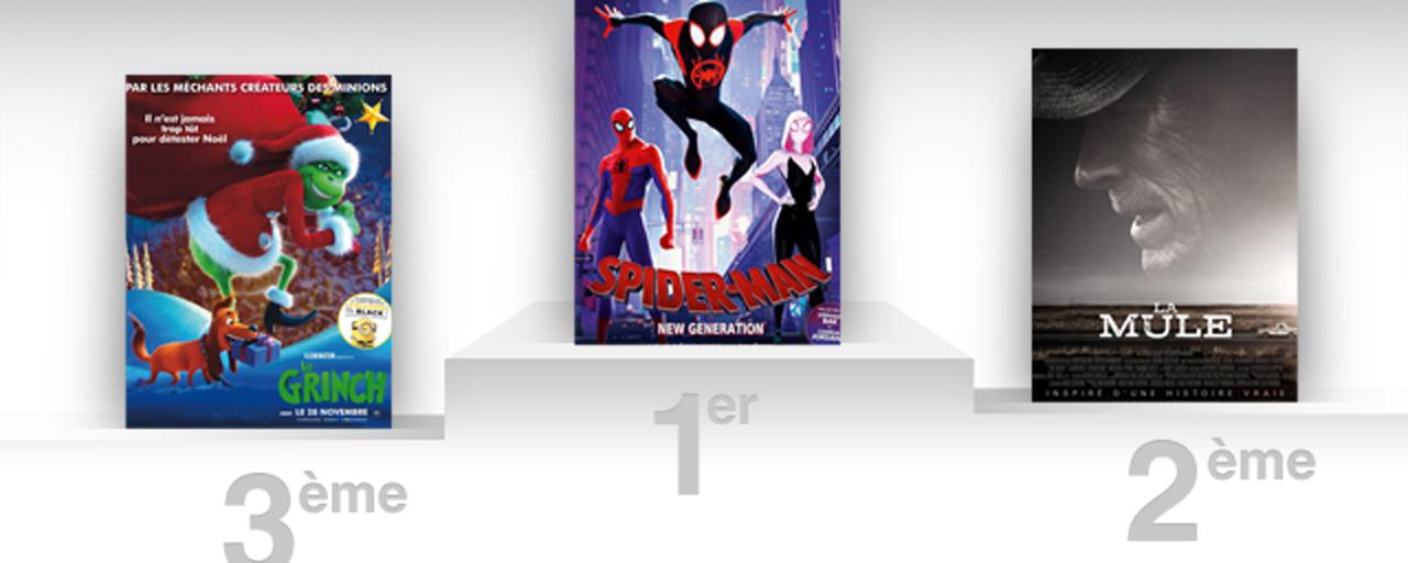 Box-office US : Spider-Man s'envole en tête du classement