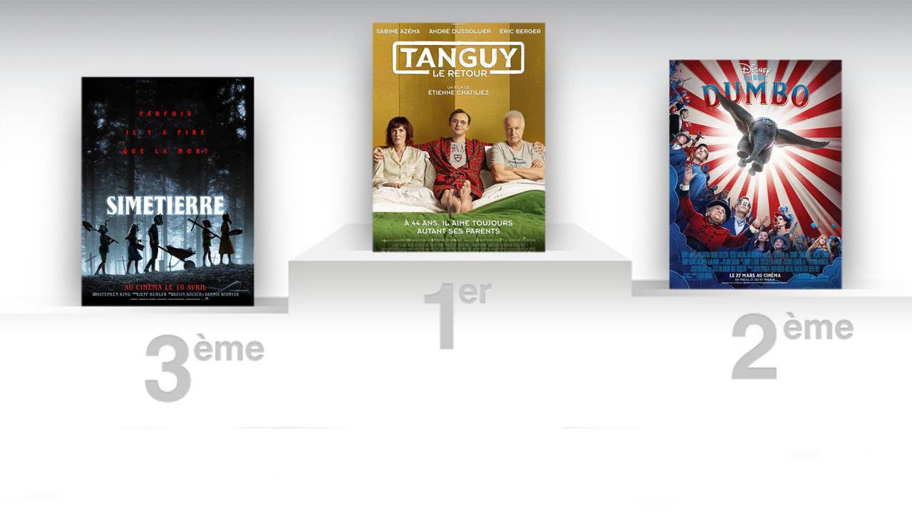 Tanguy s'installe en tête du box-office pour son retour dans les salles