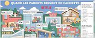 Au supermarché ou aux toilettes : les secrets de binge watching des jeunes parents