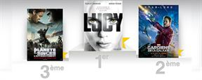 Box-office France: Lucy devant Les Gardiens de la Galaxie
