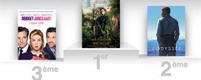 Box-office France : Miss Peregrine et les enfants particuliers passe le million d'entrées