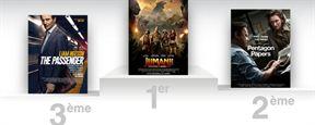 Box-office US : Jumanji reste en tête et cartonne dans le monde entier