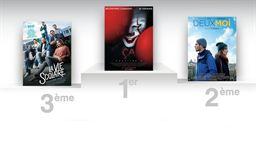 Box-office France : le clown de Ça en tête, La Vie scolaire dépasse le million