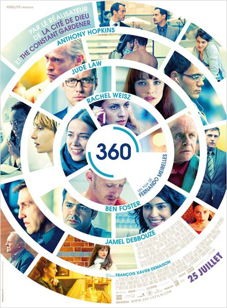TELECHARGER 360  FRENCH BRRip STREAMING