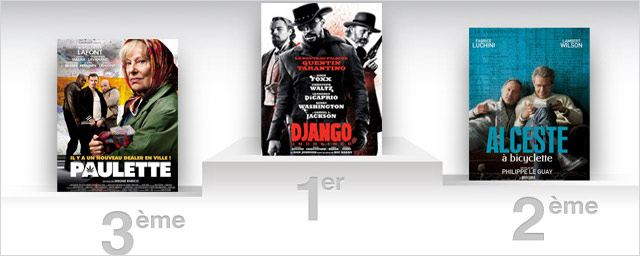 "Box-Office FR : ""Django Unchained "" dégaîne le premier"