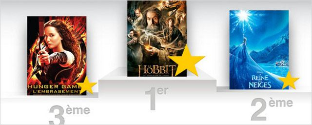 Box-office France : retour fracassant pour le Hobbit !