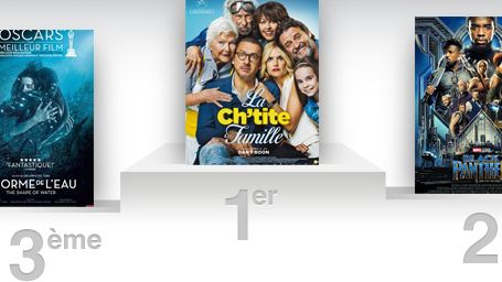 Box-office France : Dany Boon et sa Ch'tite famille, solide leader