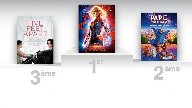 Captain Marvel fait toujours la loi au box-office US